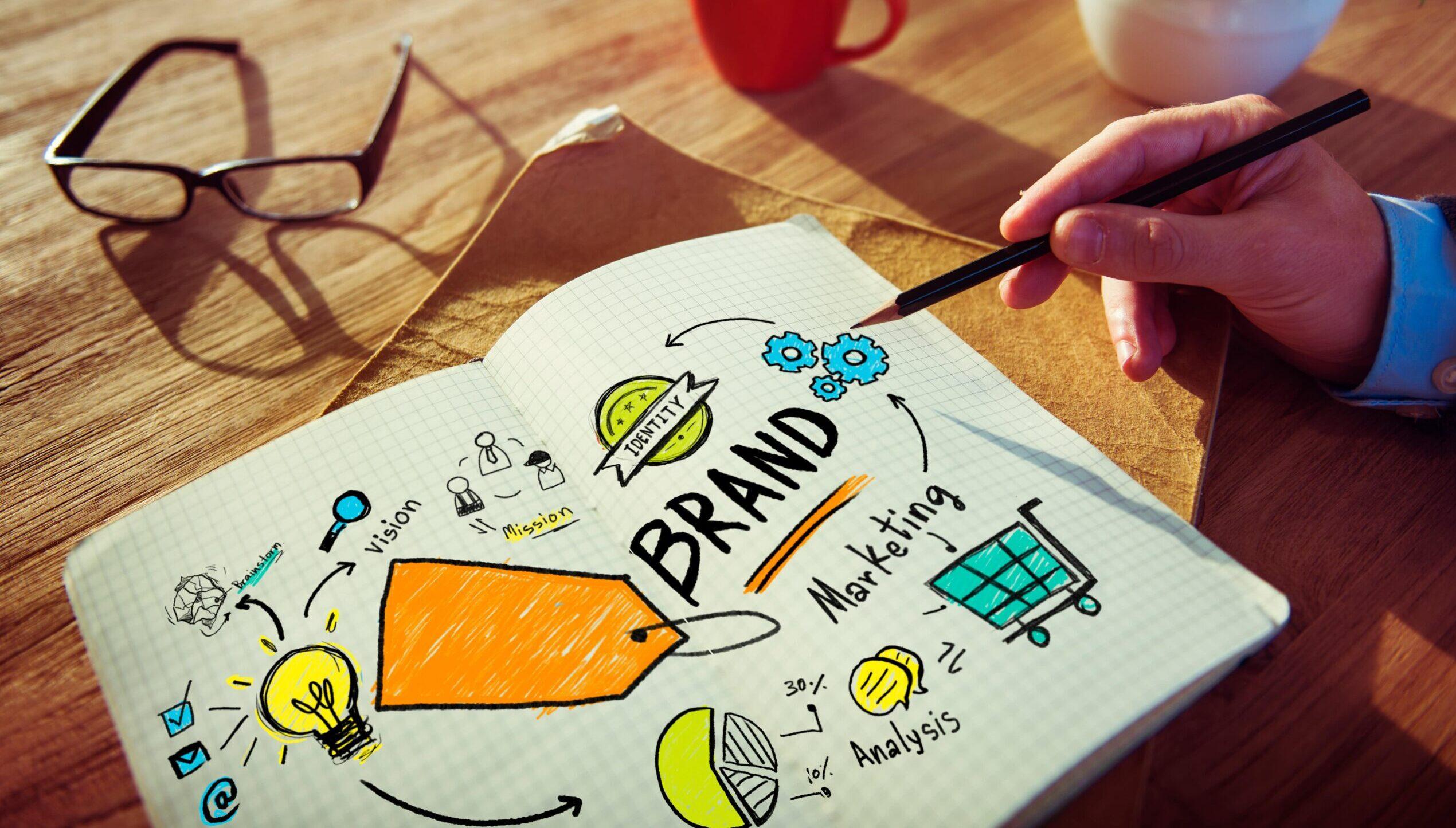 Hand Writing Planning Marketing Brand, school branding